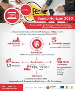 InfograficaHorizon
