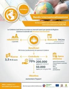 InfograficaInternazionalizzazione