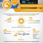 InfograficaMacchinari