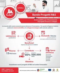 InfograficaR&S (1)